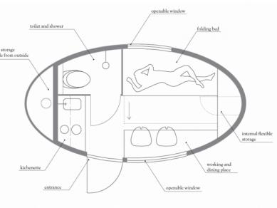 kapsle-schema-inside